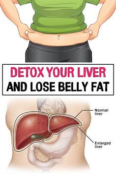 Detox Your Liver and Lose Belly Fat