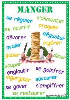 Manger et ses synonymes