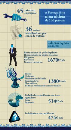 Emprego e Salários