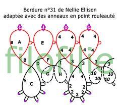 Schéma bordure 31 de nellie ellison avec petits anneaux roulottés et perles
