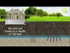 Geothermal Energy Options - How It Works, explaining the pump