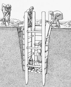 well drilling / Bygning af kassebrønd, Hedeby – Kastenbrunnen wird gebaut, Haithabu – Boxwell is build up, Haithabu Survival Shelter, Survival Tools, Camping Survival, Outdoor Survival, Survival Prepping, Viking House, Viking Age, Primitive Technology, Old Technology