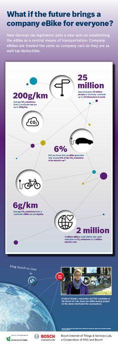 18 best Infographics // Infografiken images on Pinterest | Info ...