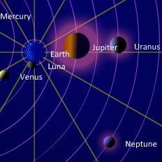 the planets today a live view of the solar system - 232×232