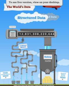 Big Data is growing fast! Click on the infographic to see real-time big data growth.