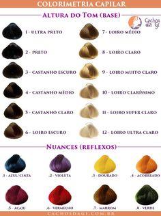Colorimetria Capilar tudo sobre tintura coloração cabelo cacheado Mais