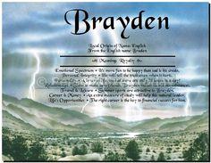 Lightning Summer Storm Nature Outdoors Environment Weather First Name Art Meaning History Origin Keepsake