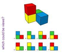 MEDIAN wtórnych matematyki Don Steward nauczania: wizualizacja