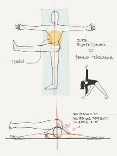 exercice de préparation à urdhva danurasana  posture de