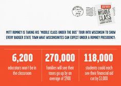 Mitt Romney's taking his failed economic policies—and his bus—to Wisconsin today. Middle-class families are discovering that Romney's policies would leave 6,200 educators, 270,000 Wisconsin families, and 118,000 students in the dust.