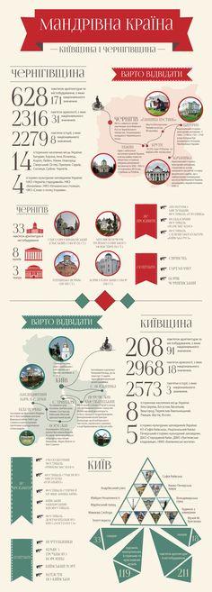 Мандрівна країна. Київщина і Чернігівщина