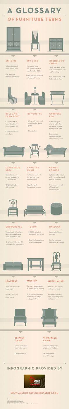 Free Printable Furniture Templates