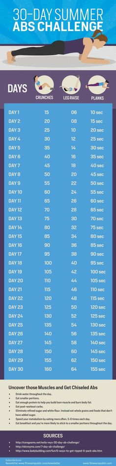 Want stronger abs in 30 days? Slowly increase the amount of time you hold three key exercises every day with this handy chart.