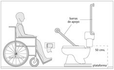 ¿Cómo adaptar espacios interiores para discapacitados?