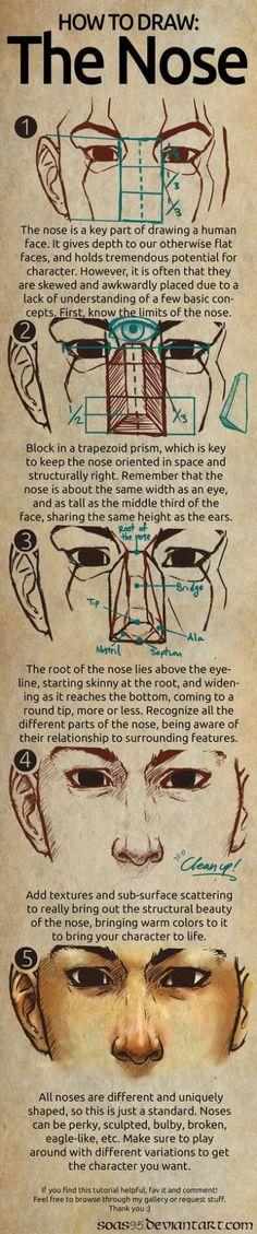 NIKOLAS A. DRAPER-IVEY: anatoref: How to Draw a Nose Tutorials: Top...