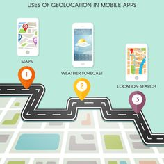 Understanding geolocation in mobile apps: How location based services in apps enhance their appeal? http://www.promaticsindia.com/blog/understanding-geolocation-in-mobile-apps-how-location-based-services-in-apps-enhance-their-appeal/ #geolocation #geolocationinapps #locationbasedservices #gpsinapps #mobileappdevelopment  #mapsinapps