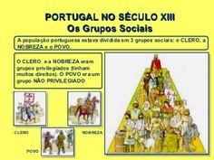 Portugal no século XIII 11th Century, School, Historia, Tejidos