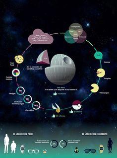 """Geek infographic by Nacho Fernandez: """"mamá, soy friki y este es mi universo"""""""