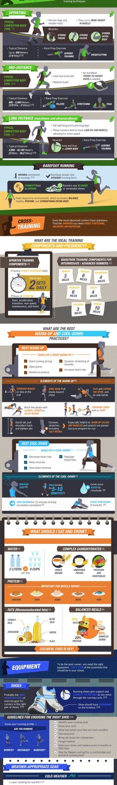 The Ultimate Runner's Guide Infographic