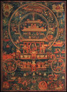 Tibetan Art, Buddhist Art, Sacred Art, Asian Art, City Photo, Buddha, Tapestry, Painting, Image