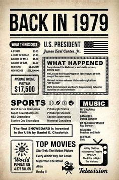 Back In 1979 Newspaper-Style DIGITAL Poster 1979 Birthday