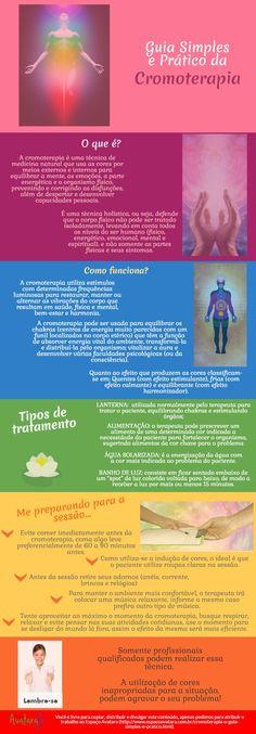 Infográfico: Cromoterapia - O Guia Simples e Prático