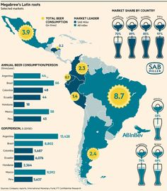 Beer Consumption In Latin America More Beer Maps Beer Map