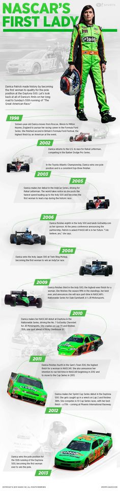 Nascar's First Lady Infographic *** Danica Patrick Career Highlights ***