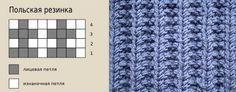 узор для вязаного снуд спицами - Поиск в Google