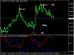 Fx 60s binary option system free download