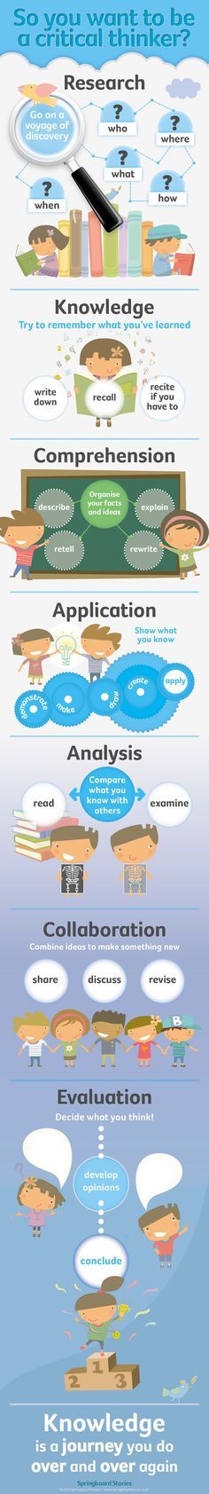 Critical Thinking for kids infographic