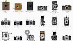 Over a century of photographic history on one poster.