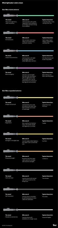 The Code of the Jedi : Photo