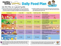 toddler healthy meal plans | Understanding MyPlate :: A Journey to Healthier Eating
