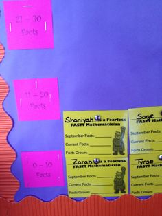 Class at SPARK Academy - TEAM Schools  One way to track FASTT Math data :) Visual growth chart.