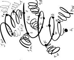 Espiral creativa