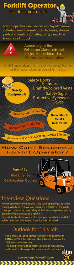 Forklift Operators Job Requirements