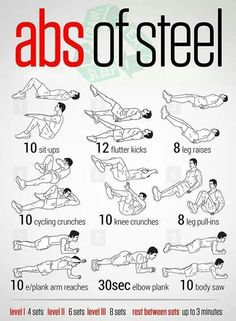 Ab workout. Level description at bottom of picture.