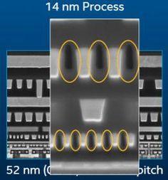 Intel 14nm Process