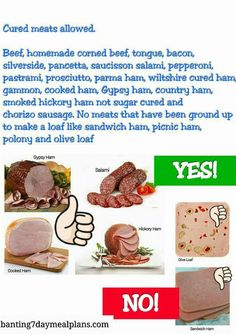 Cured meats, sausages etc = yes / no list Healthy Recipes On A Budget, Budget Meals, Low Carb Recipes, Real Food Recipes, Diet Recipes, Banting Diet, Banting Recipes, Lchf, Ketogenic Diet