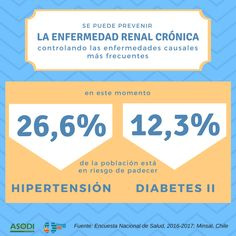 #Diabetes #Hipertension #FactoresdeRiesgo #Chile #VidaSana #Prevencion #2018