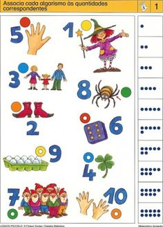 Kindergarten Math Activities, Home Activities, Brain Activities, Early Education, Childhood Education, Sequencing Cards, Math Numbers, Cute Pins, Special Education