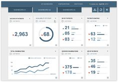 Business Analytics from Pentaho - Leader in Business Analytics