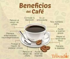 Coffee Facts, Coffee Recipes, Barista, Coffee Time, Allrecipes, Puerto Rico, Hot Chocolate, Coffee Shop, Latte