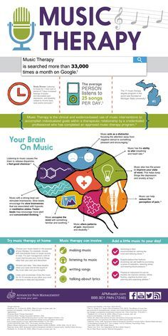 23 Ways You Can Painlessly Cleanse Your Body – Saturday Strategy apm-music-therapy-infographic-lg Music And The Brain, The Power Of Music, Brain Facts, Cleanse Your Body, Sound Healing, Healing Power, Teaching Music, Teaching Biology, Psychology Facts