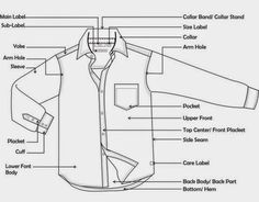 In this article i will you show an useful method which are vastly applied in calculation fabric consumption calculation of woven shirt. Fashion Sketch Template, Fashion Design Template, Mens Shirt Pattern, Pants Pattern, Shirt Sketch, Shirt Collar Styles, Flat Sketches, Technical Drawing, Cut Shirts