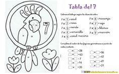 TABLA DE MULTIPLICA - Buscar con Google
