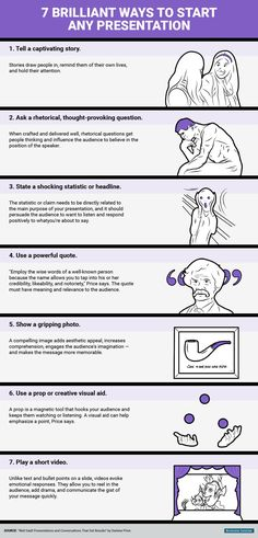 Business and management infographic & data visualisation 7 Brilliant Ways to Start Any Presentation. Infographic Description 7 Brilliant Ways to Start College Hacks, School Hacks, Lerntyp Test, Coaching Personal, School Study Tips, Life Skills, Skills To Learn, Self Improvement, Words