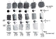 pen sketching techniques | Topic 2: Standardization of Drawing Methods