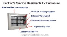 ProEnc's suicide resistant TV enclosure is used in mental health facilities around the world and is set as the industry standard for mental health use.